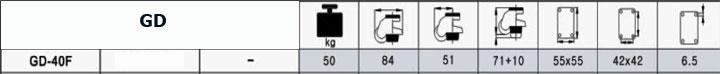 Bánh xe nylon Footmaster GDN-40F